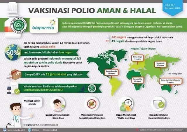 surat, kota malang, rt, imunisasi, pin, global, tk, posyandu, masyarakat, komitmen, polio, balita, rw, nasional, kelurahan