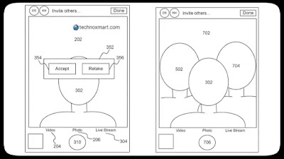 Apple Synthetic Group Selfies Authorization Contract Allowing Users To Take Virtual Group Authorization Remotely