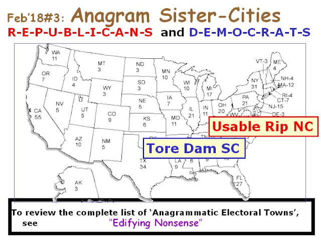 REPUBLICANS - Usable Rip NC  DEMOCRATS Torn Dam SC