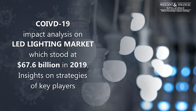 LED-Lighting-Market2.jpg