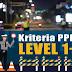 PPKM Resmi Diperpanjang, Berikut Daerah Level 2 dan Level 3 Di Jatim