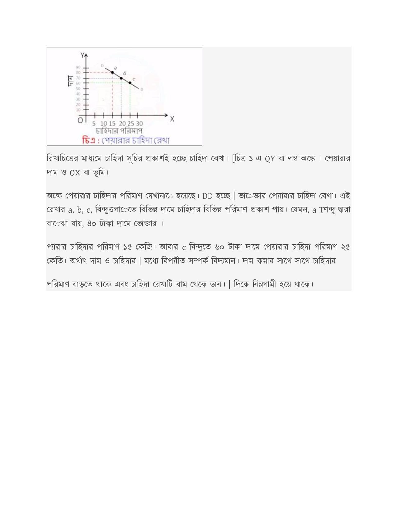 HSC Assignment 2022 4th Week Economics Answer