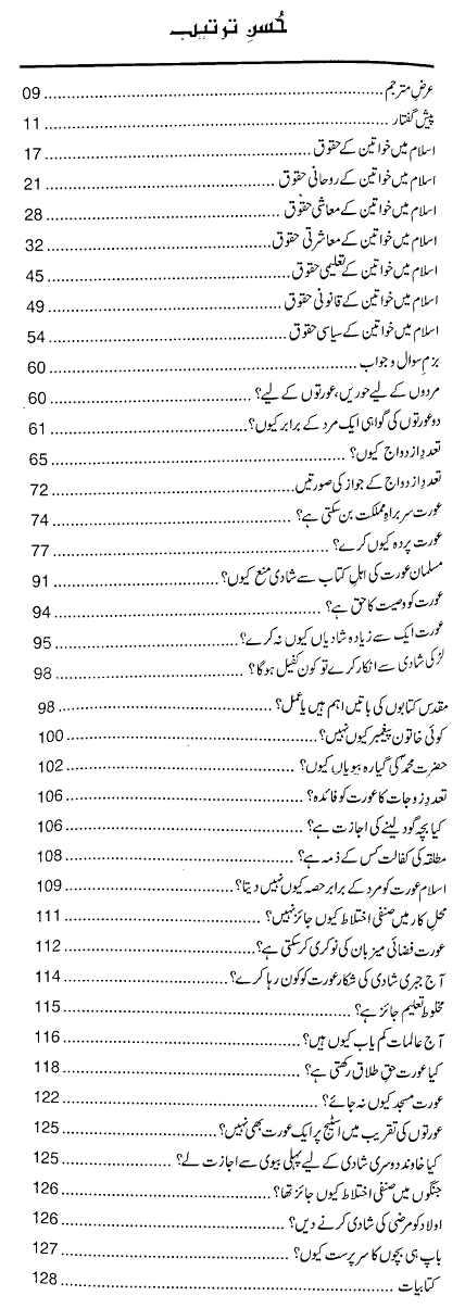 Women In Islam Urdu