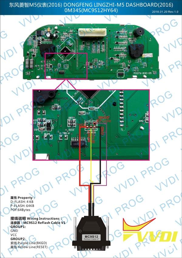 DONGFENG LINGZHI-M5 Dashboard (2016) 0M34S (MC9S12HY64)