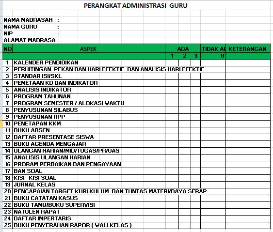 24 Perangkat Administrasi Guru SD SMP SMA dalam Format Ms Excel