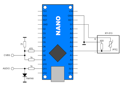 Thermometer with TVout schematic