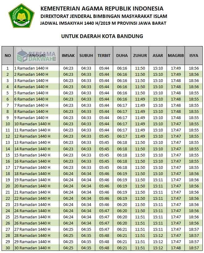Jadwal Waktu Sholat, Maghrib, Imsak Ramadhan 1440 H, 2019 M, Kota Bandung