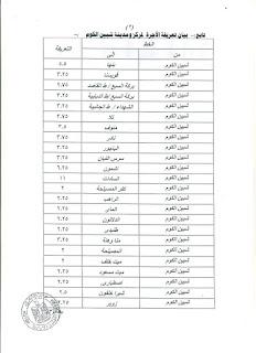 ننشر التعريفه الجديده للمواصلات داخل وبين المدن المصرية بعد زياده اسعار الوقود بجميع المحافظات FB_IMG_1562330871141
