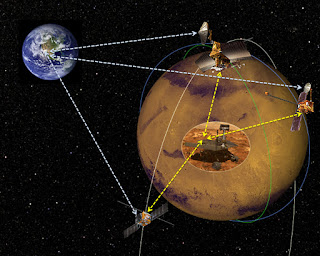 Комплекс космической оптической связи Deep Space Optical Communications (DSOC) испытают при полете к астероиду 16 Psyche