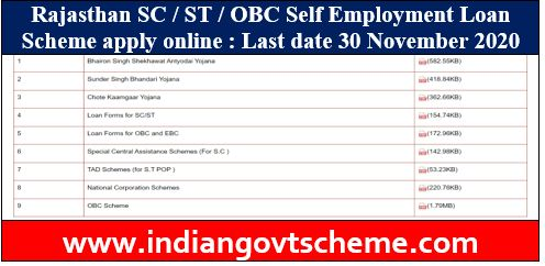 Self Employment Loan Scheme