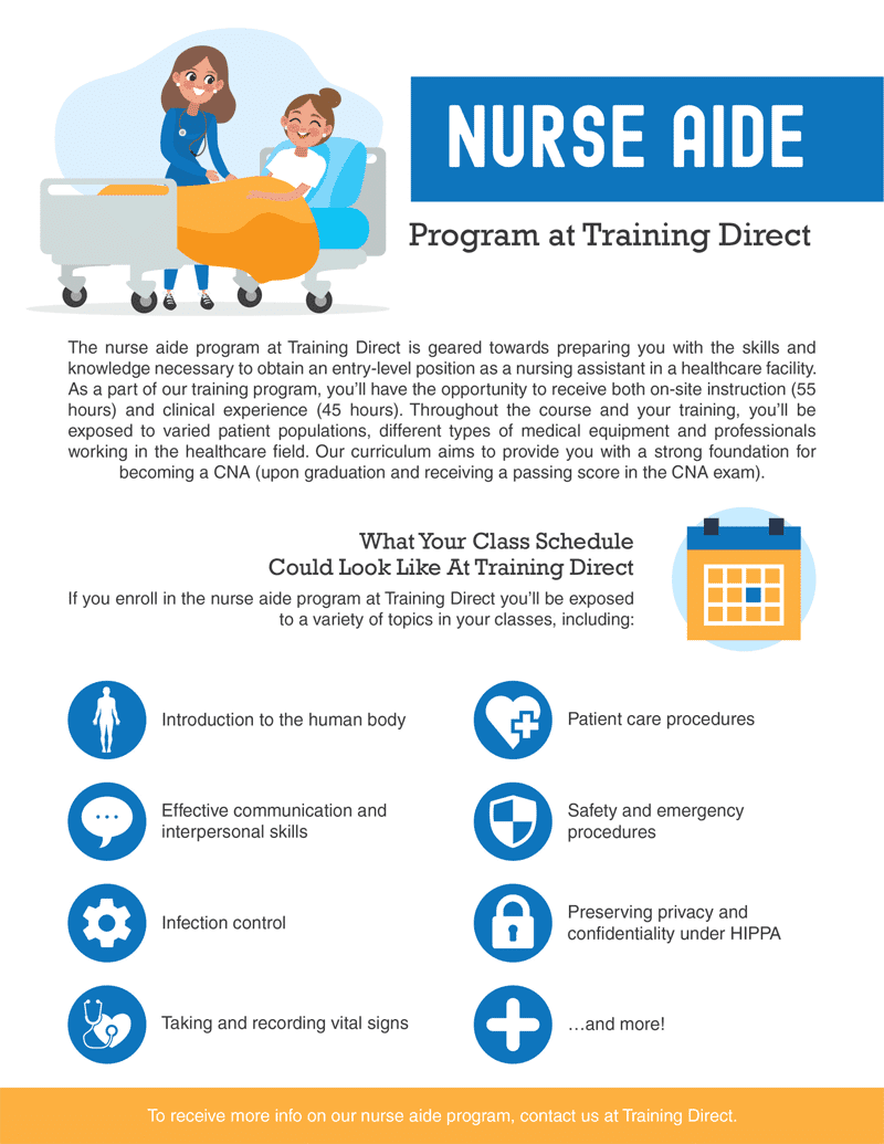 Nurse Aide Program at Training Direct #infographic