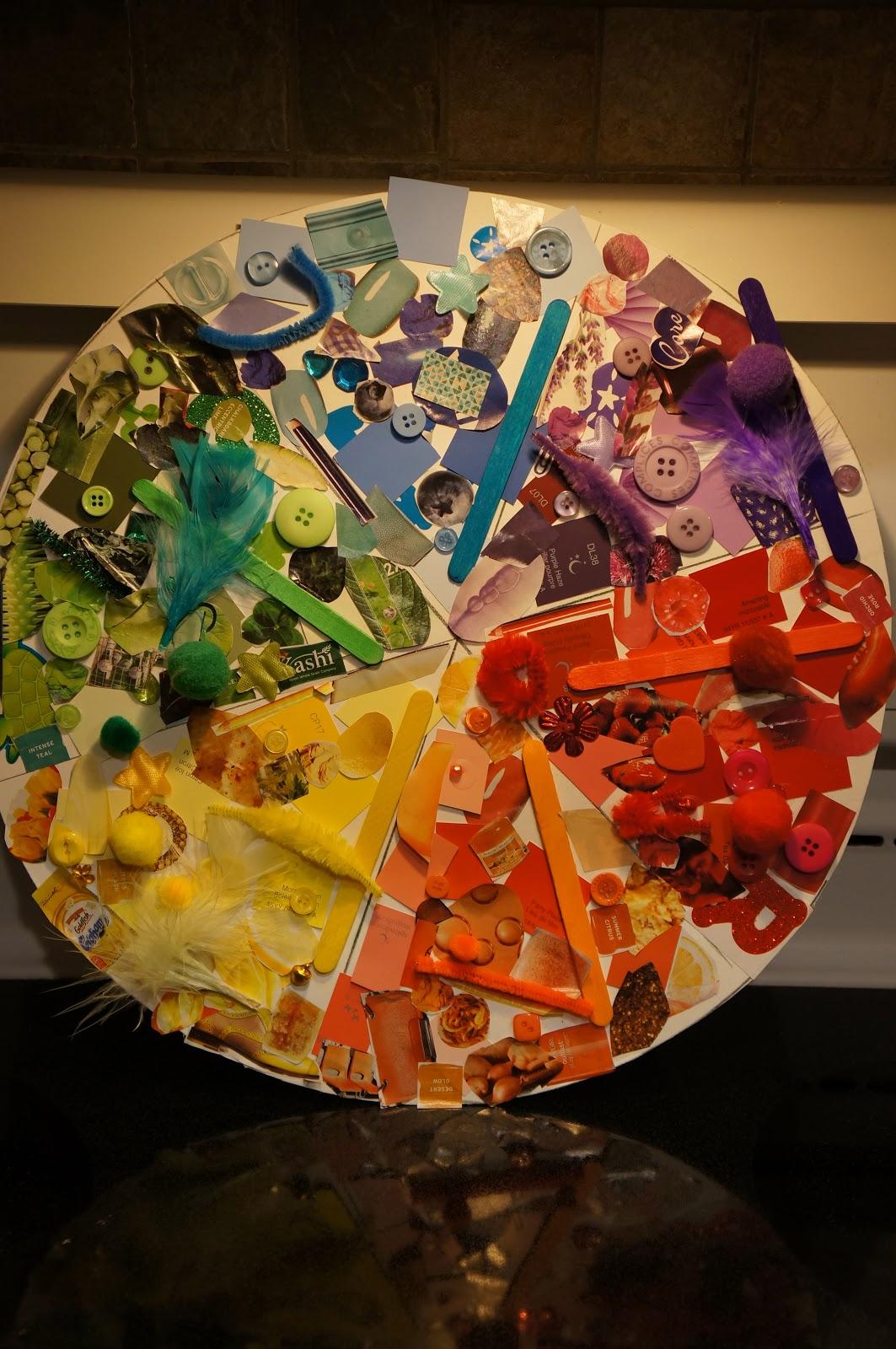 Joyful Learning In The Early Years Co Created Colour Wheel
