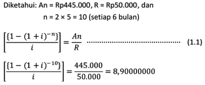 Interest Rate dan Nominal Rate