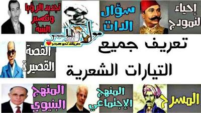 تعريف ملخص لجميع التيارات الشعرية مادة اللغة العربية الثانية بكالوريا