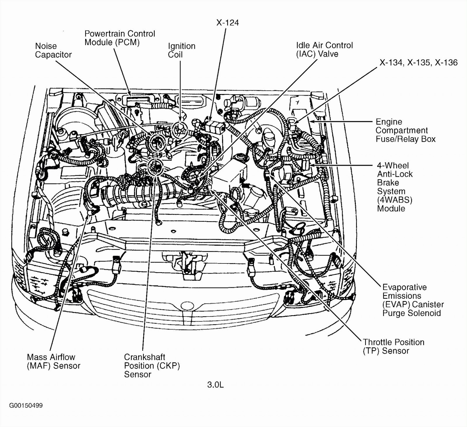 Vivaro Engine Bay Diagram