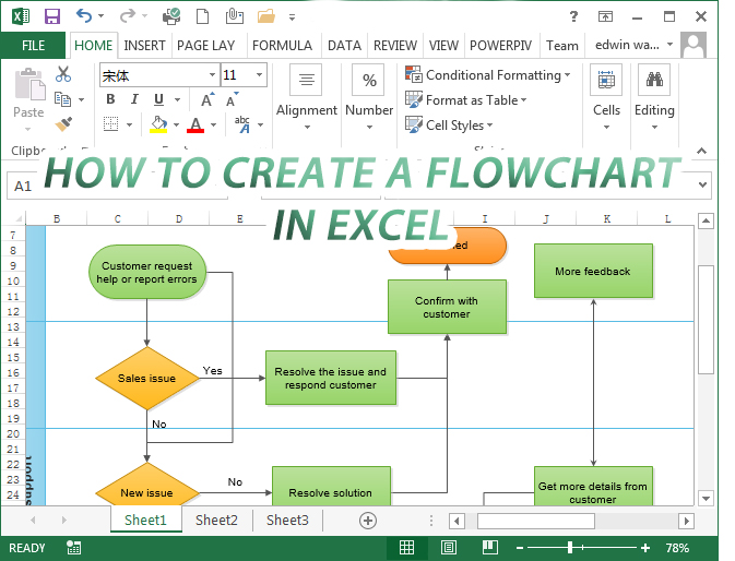 also how to create  flowchart in excel it thaksalawa rh itthakshalawaspot