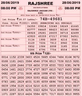 Becoming Phill) Rajshree cosmos lottery today