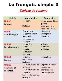 Le français simple 3 - tableau de contenu