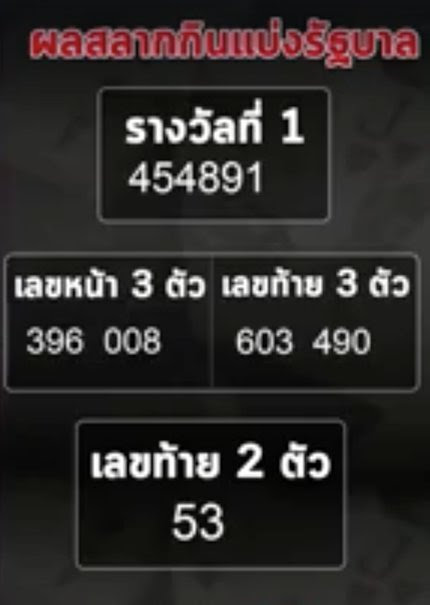 Mai Tere Kabil Hu Ya Tere Kabil Nahi Mp3 Song Download Pagalworld