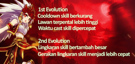 Fire God Trinket Evolution Lost Saga Indonesia