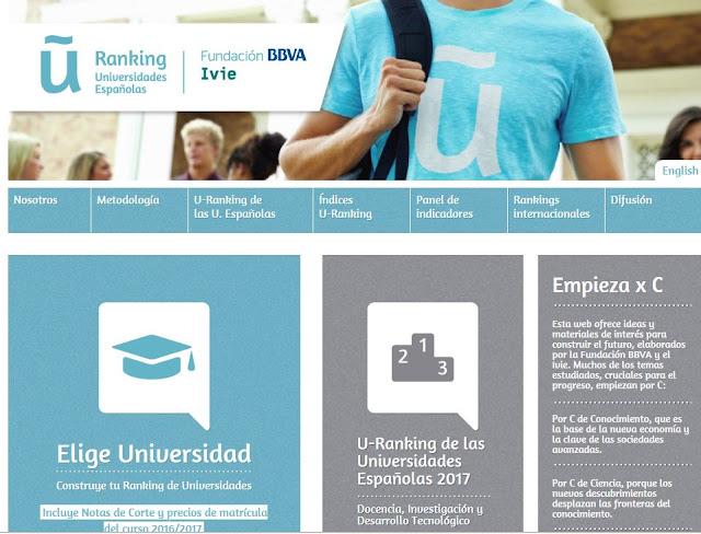 www.u-ranking.es