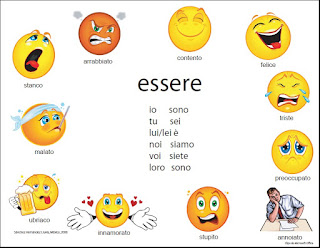 Устойчивые выражения с глаголом essere