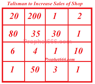 Yantra to Increase Sales and Customers of Shop