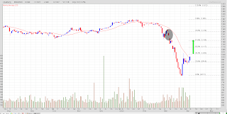 Target rebound saham BBRI