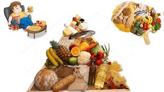 <img source='pic.gif' alt='Liste des aliments qui brûlent les graisses.' />