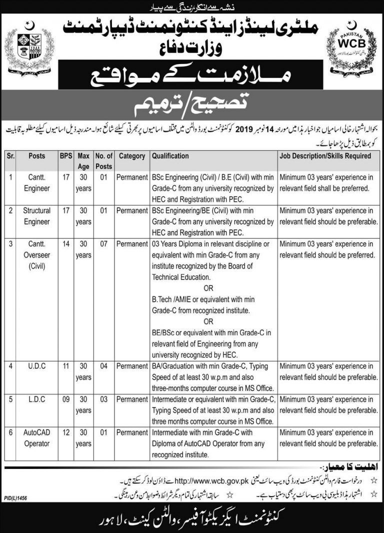 Jobs in Military Lands and Cantonment Department Ministry of Defence Nov 2019