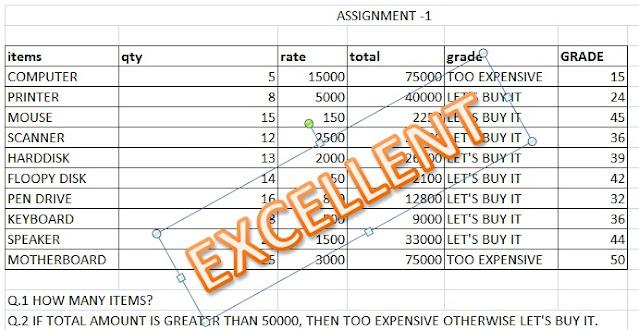 How to insert Watermark Background in Excel Sheet | Excel की Sheet पर Watermark कैसे लगाए?