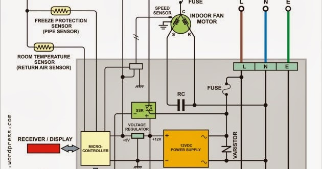 Wiring Diagram Ac Split Daikin Inverter 2 Wire Pressure Sensor Panasonic 33 Images Air Conditioner Best 2017 Splite Instalasi Resize 630