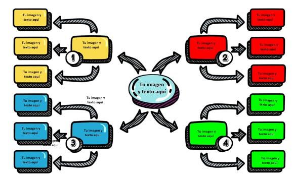Plantilla mapa mental de cuatro ideas principales varios colores
