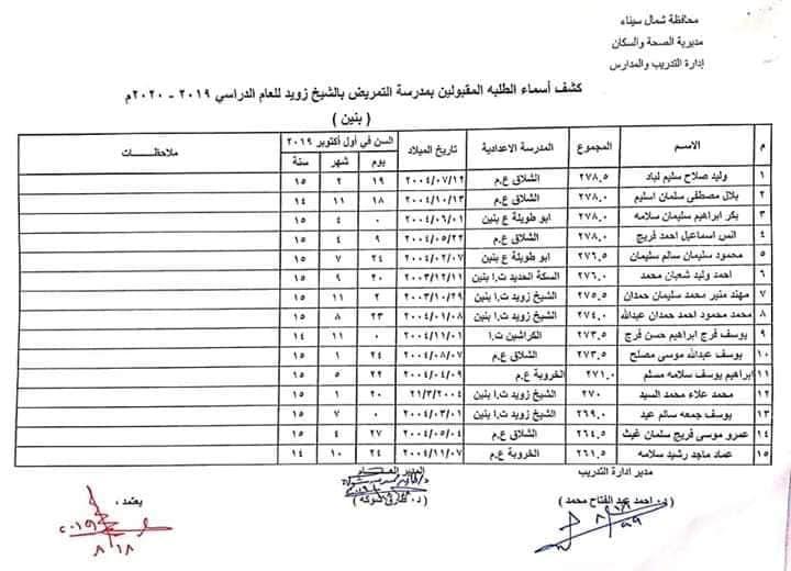 اسماء الطلبة والطالبات المقبولين بمدارس التمريض بشمال سيناء للعام الدراسي 2019 / 2020 6