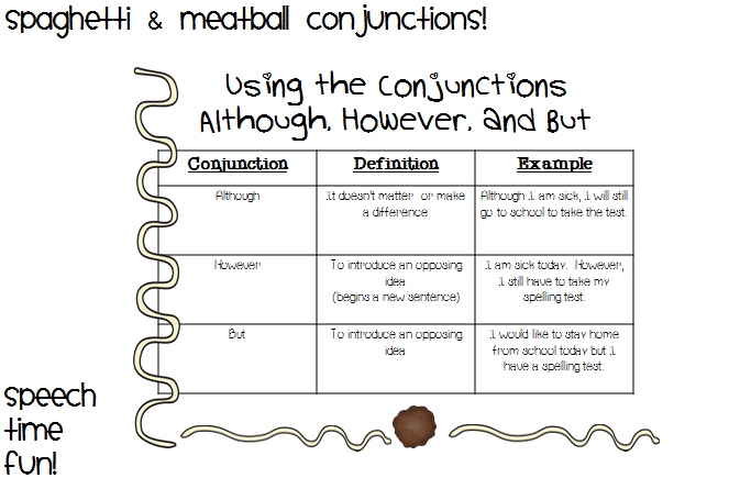 Spaghetti  Meatball Conjunctions Using although however