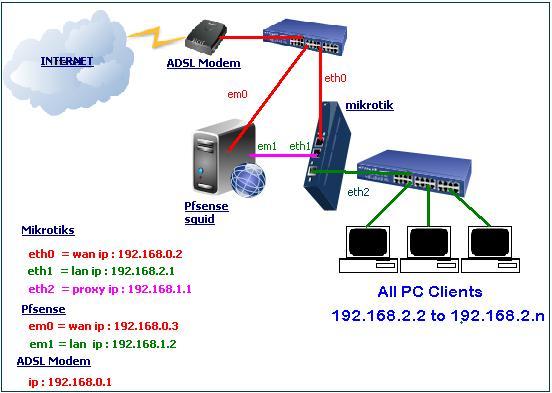 Cisco rv042 quickvpn download