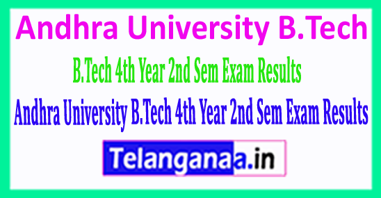 Andhra University B.Tech 4th Year 2nd Sem 2018 Exam Results