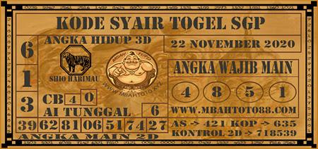 Prediksi Togel Mbahtoto Singapura Minggu 22 November 2020