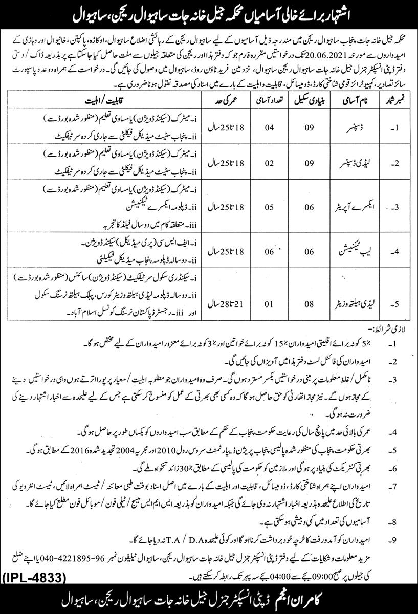 Jail Khana Jat Sahiwal Jobs 2021 Punjab in Pakistan