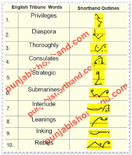 english-shorthand-outlines-01-april-2021