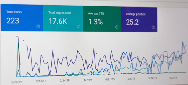 Have You Checked These 4 Powerful SEO Tricks For Higher Google Rankings In 2020?