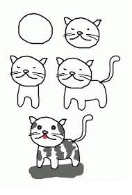 Beebgondomar Como Desenhar Um Gato