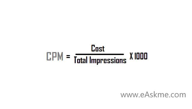 Best CPM Advertising Networks for Bloggers in 2021: eAskme