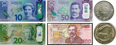 Countries and Currency New Zealand dollar
