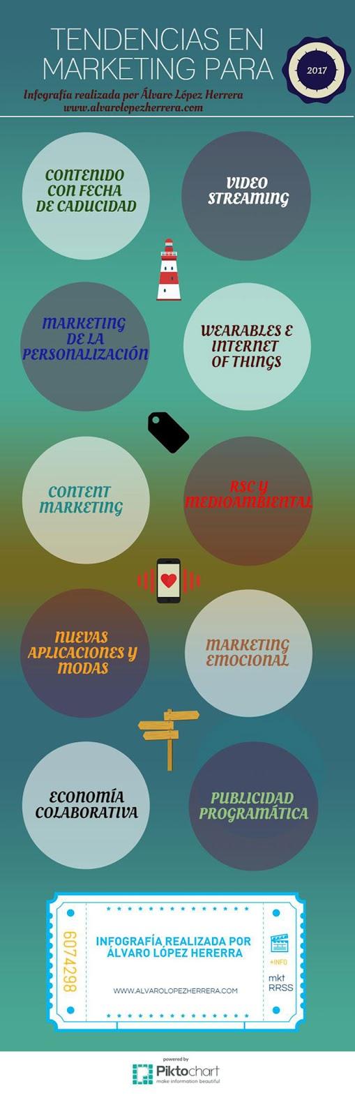 10 tendencias en marketing para 2017