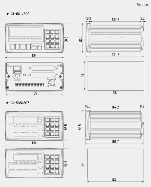 CI-500A Series