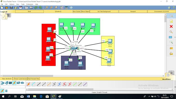konfigurasi vlan dasar  di cisco packet tracer