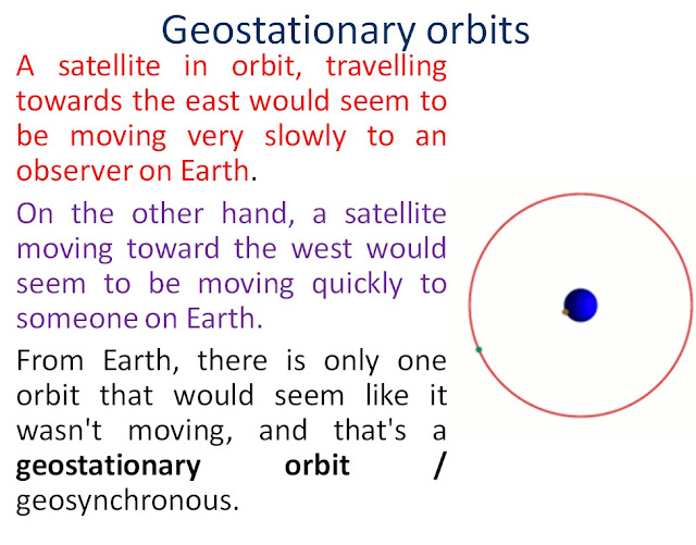 Geostationary orbits