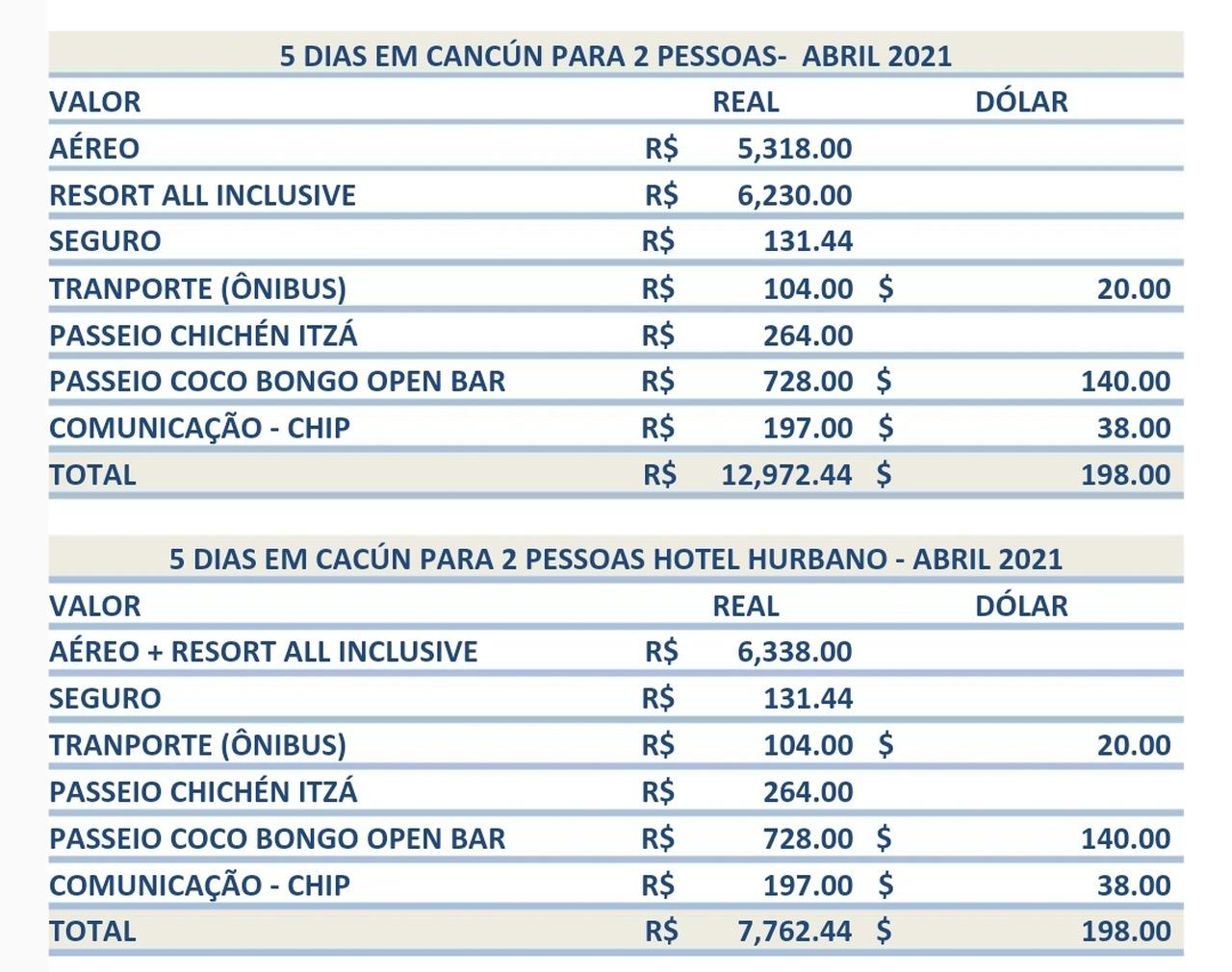 Quanto custa viajar para Cancún - Dicas para viajar com economia