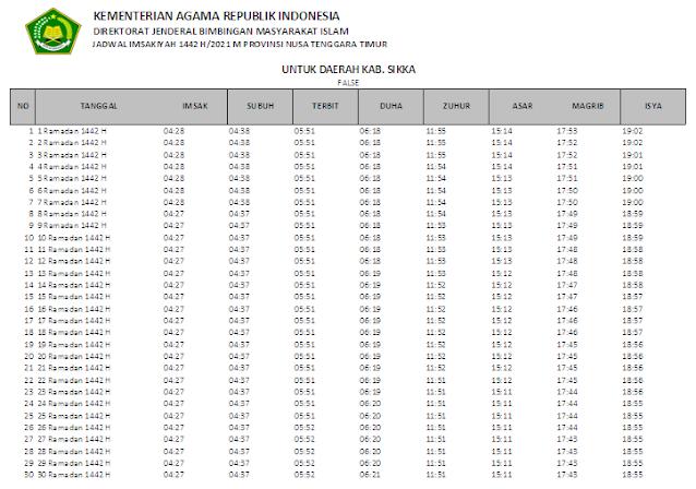 Jadwal Imsakiyah Ramadhan 1442 H Kabupaten Sikka, Provinsi Nusa Tenggara Timur